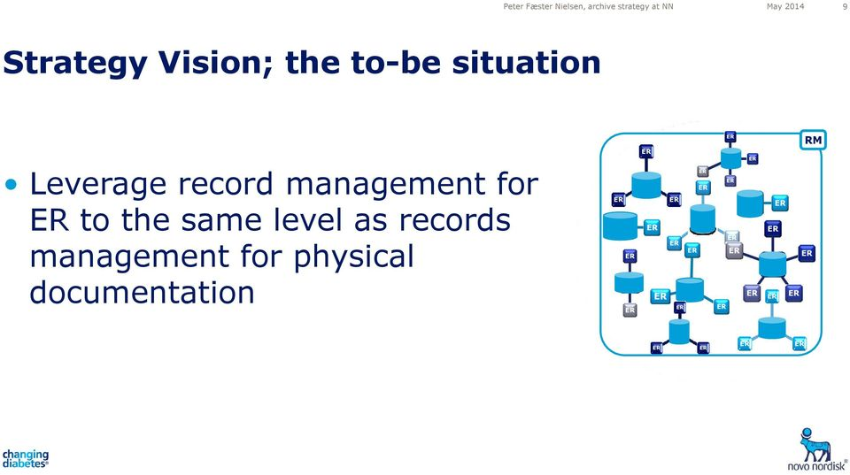 Leverage record management for to the same level