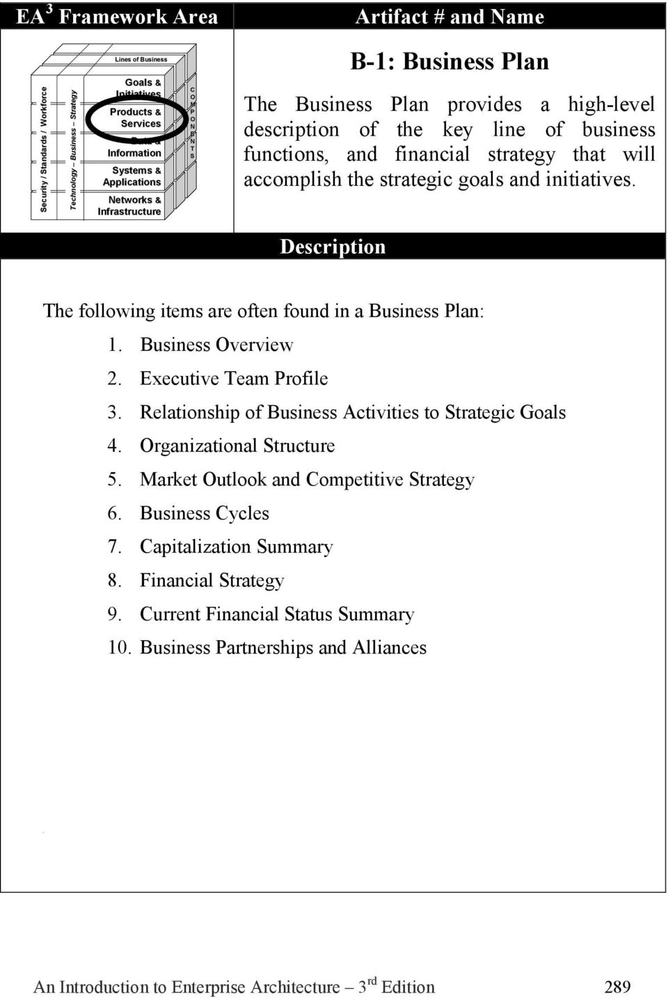 Business verview 2. xecutive eam rofile 3. Relationship of Business Activities to trategic Goals 4. rganizational tructure 5. arket utlook and ompetitive trategy 6.