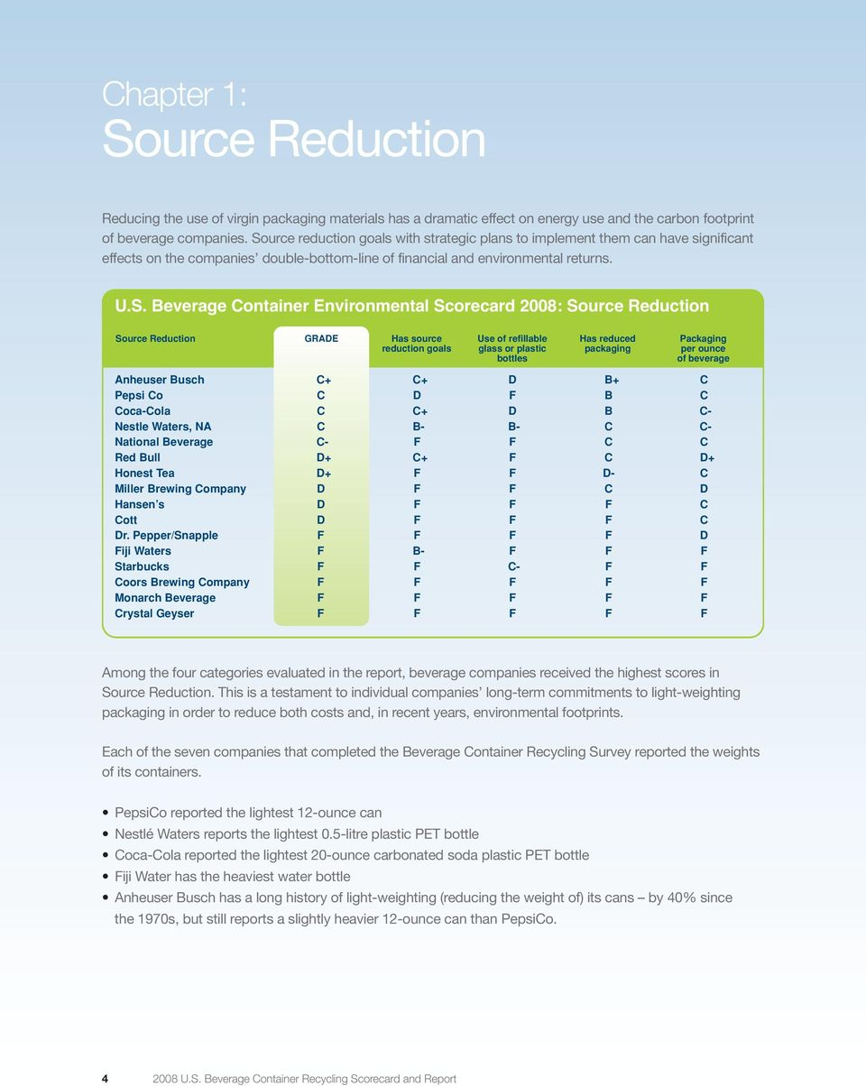 Environmental Scorecard 2008: Source Reduction Source Reduction GRADE Has source reduction goals Use of refillable glass or plastic bottles Has reduced packaging Packaging per ounce of beverage