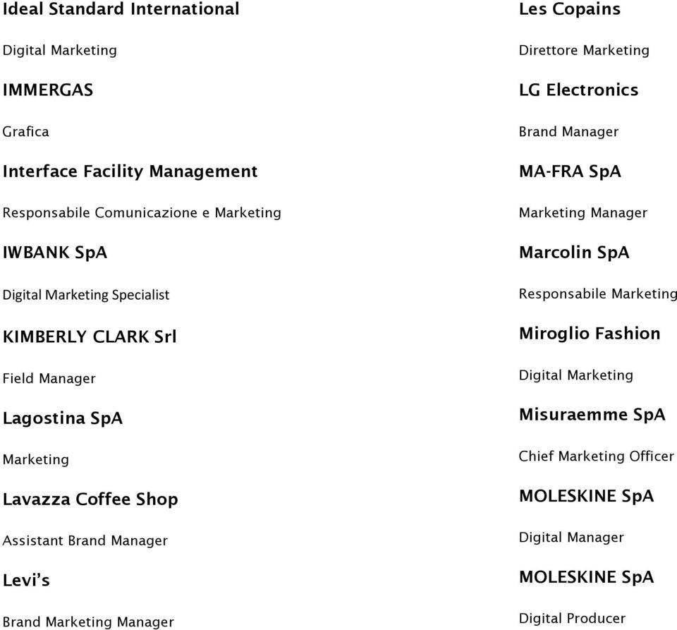 Coffee Shop Assistant Brand Manager Levi s Brand Les Copains LG Electronics Brand Manager MA-FRA SpA Marcolin SpA