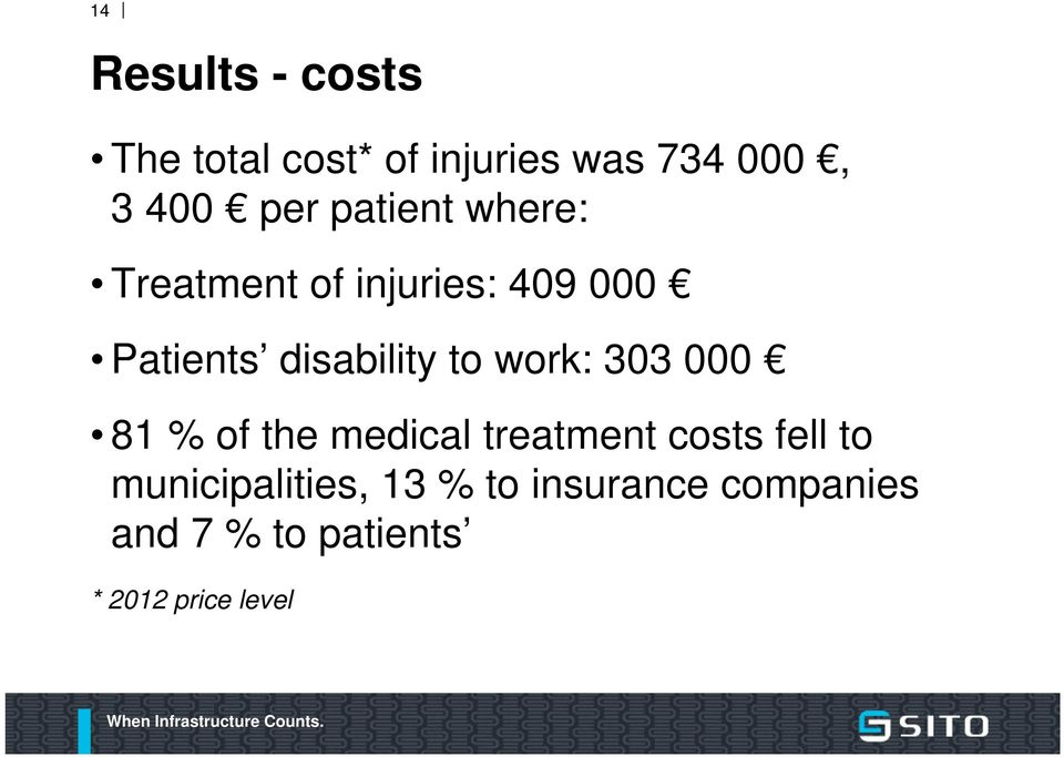 work: 303 000 81 % of the medical treatment costs fell to