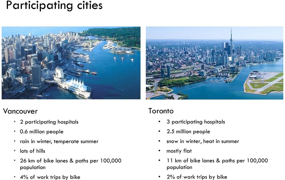 per 100,000 population 4% of work trips by bike Toronto 3 participating hospitals 2.