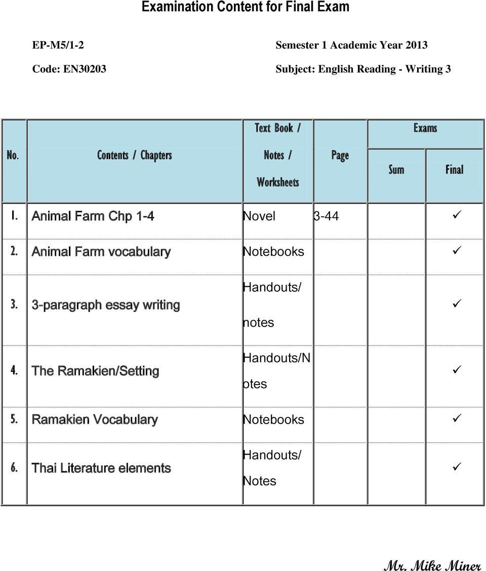 Animal Farm vocabulary s 3. 3-paragraph essay writing Handouts/ notes 4.