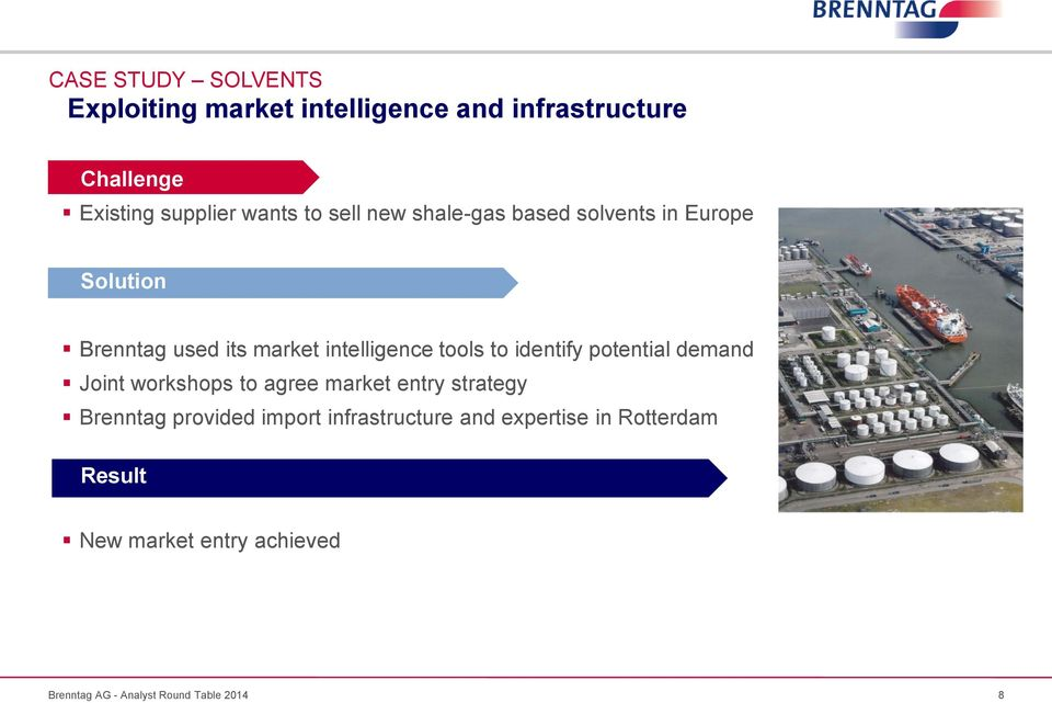 intelligence tools to identify potential demand Joint workshops to agree market entry strategy