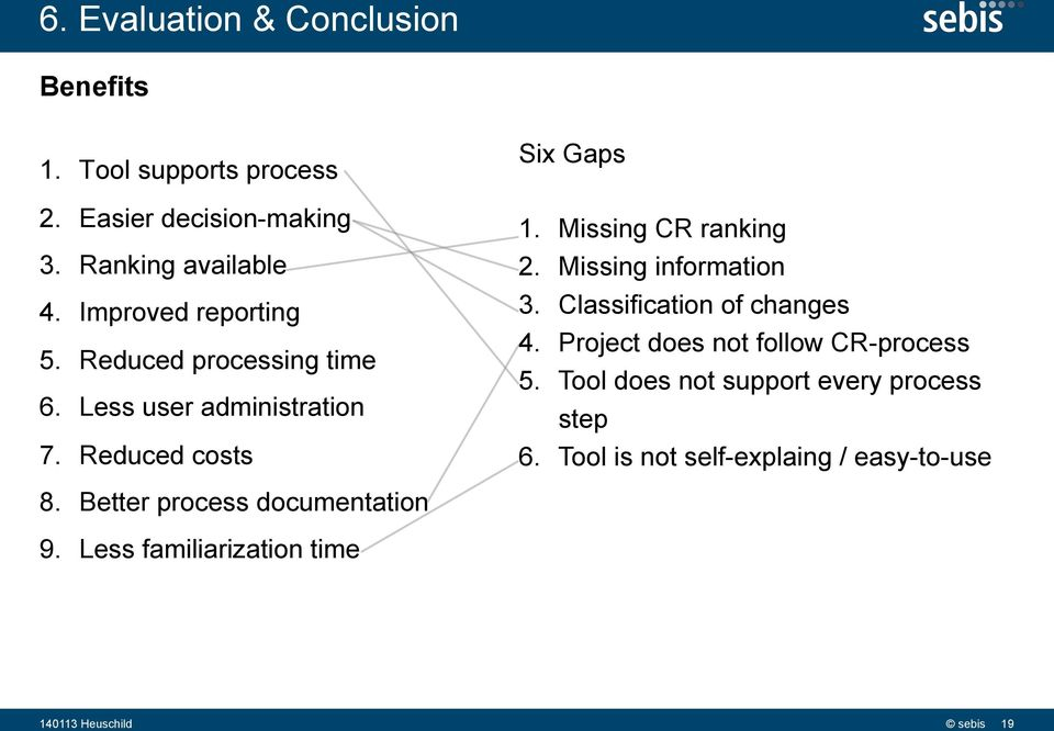 Missing information 3. Classification of changes 4. Project does not follow CR-process 5.