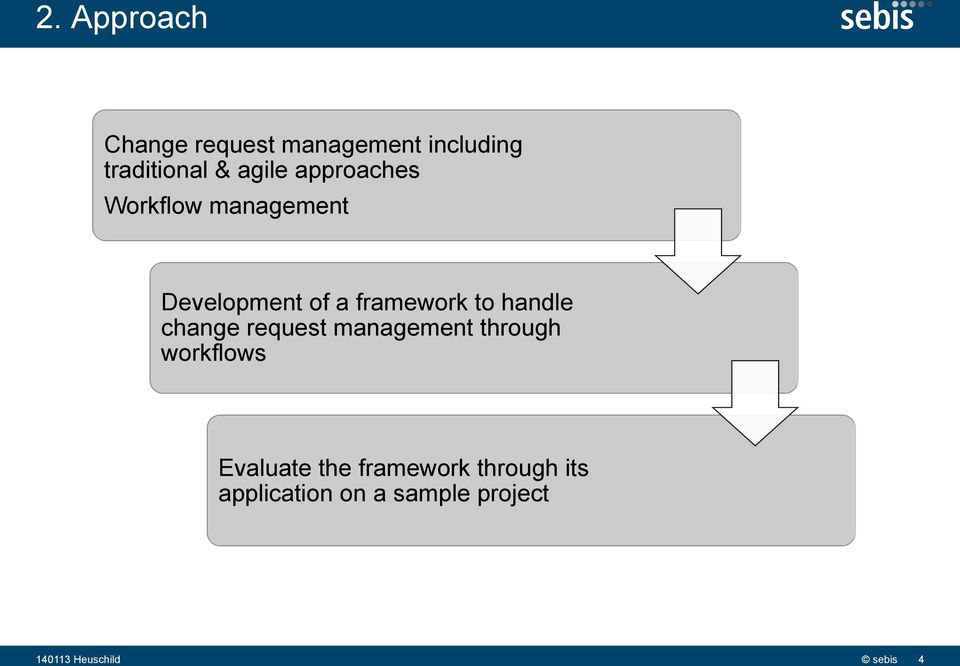 change request management through workflows Evaluate the framework
