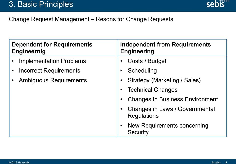 Requirements Scheduling Ambiguous Requirements Strategy (Marketing / Sales) Technical Changes Changes in
