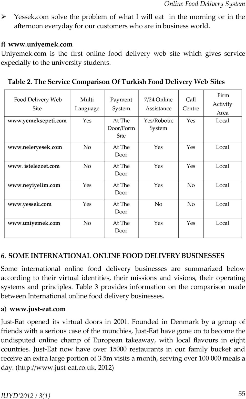The Service Comparison Of Turkish Food Delivery Web Sites Food Delivery Web Site Multi Language Payment System 7/24 Online Assistance Call Centre Firm Activity Area www.yemeksepeti.