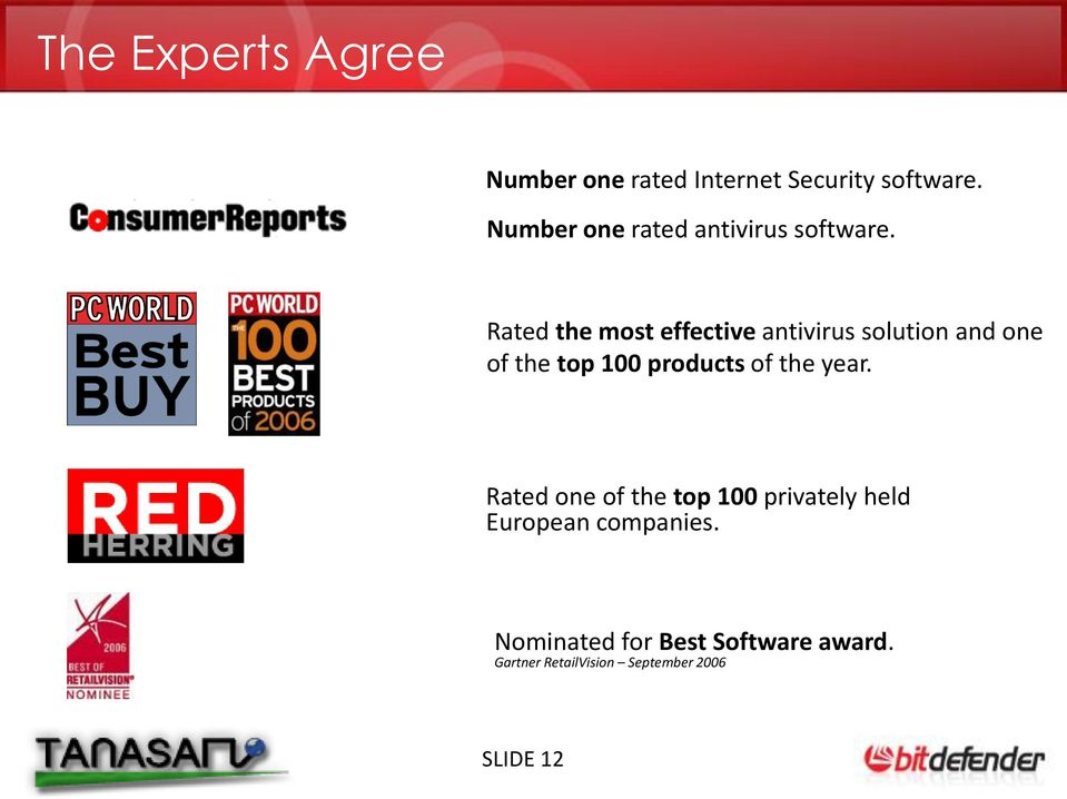 Consumer Reports September 2006 Rated the most effective antivirus solution and one of the top 100 products of
