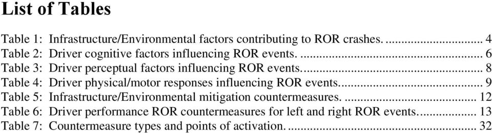 ... 8 Table 4: Driver physical/motor responses influencing ROR events.