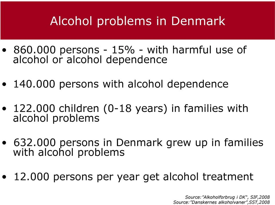 000 persons with alcohol dependence 122.