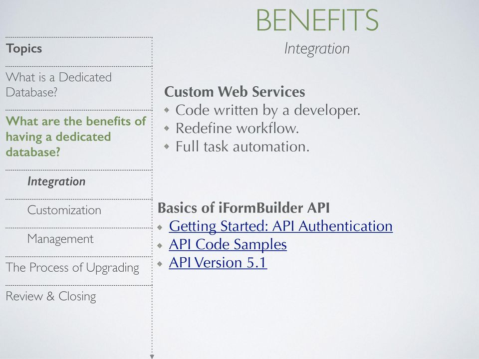 Integration Custom Web Services Code written by a developer. Redefine workflow.