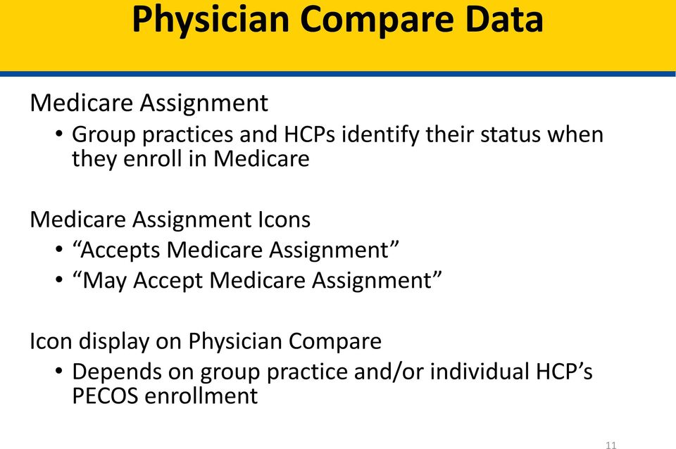 Medicare Assignment May Accept Medicare Assignment Icon display on Physician