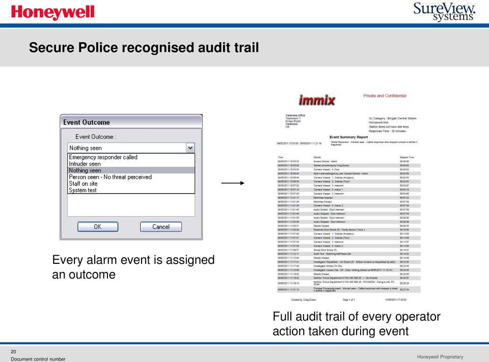 an outcome Full audit trail of