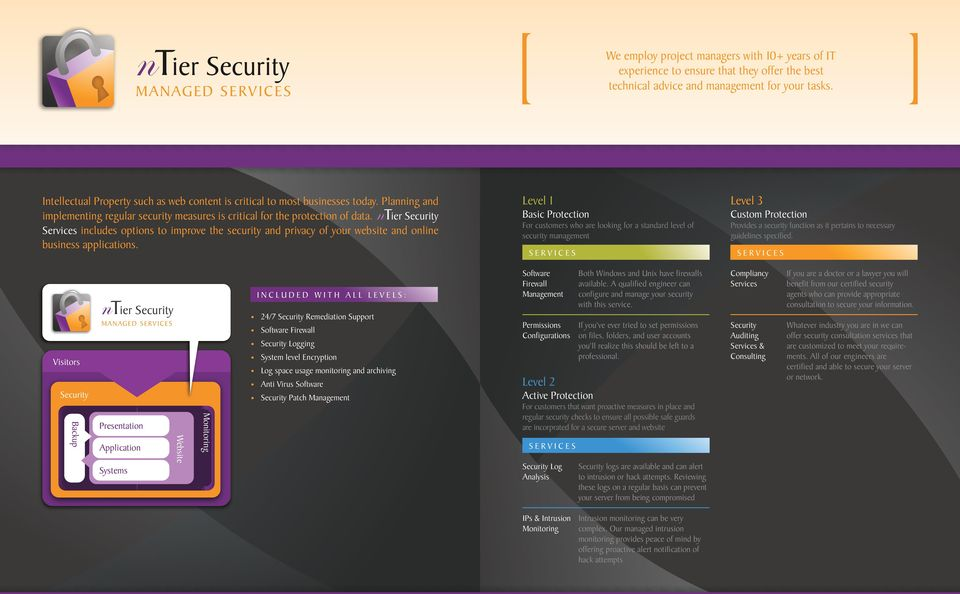 ntier includes options to improve the security and privacy of your website and online business applications.