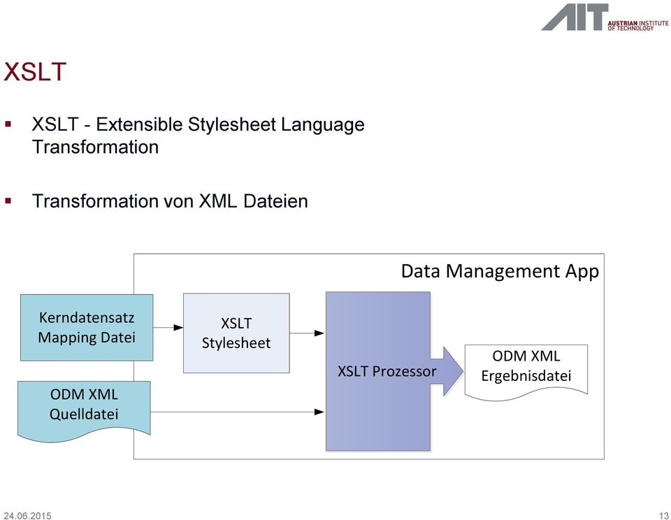 Management App Kerndatensatz Mapping Datei ODM XML