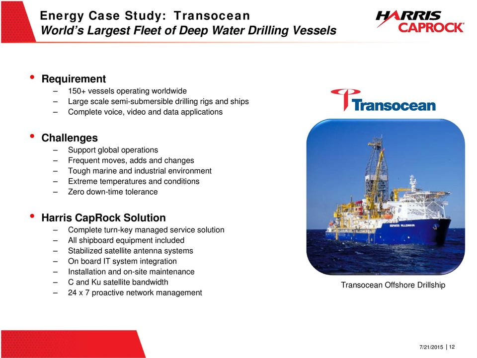 temperatures and conditions Zero down-time tolerance Harris CapRock Solution Complete turn-key managed service solution All shipboard equipment included Stabilized satellite