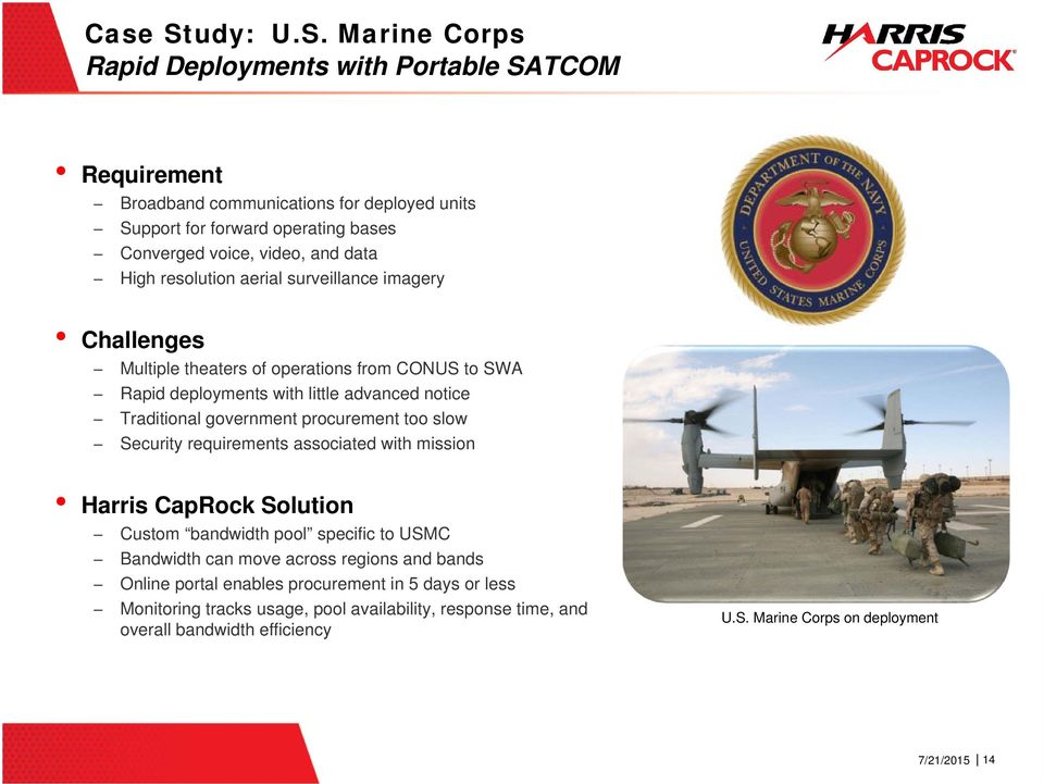 Marine Corps Rapid Deployments with Portable SATCOM Requirement Broadband communications for deployed units Support for forward operating bases Converged voice, video, and data High