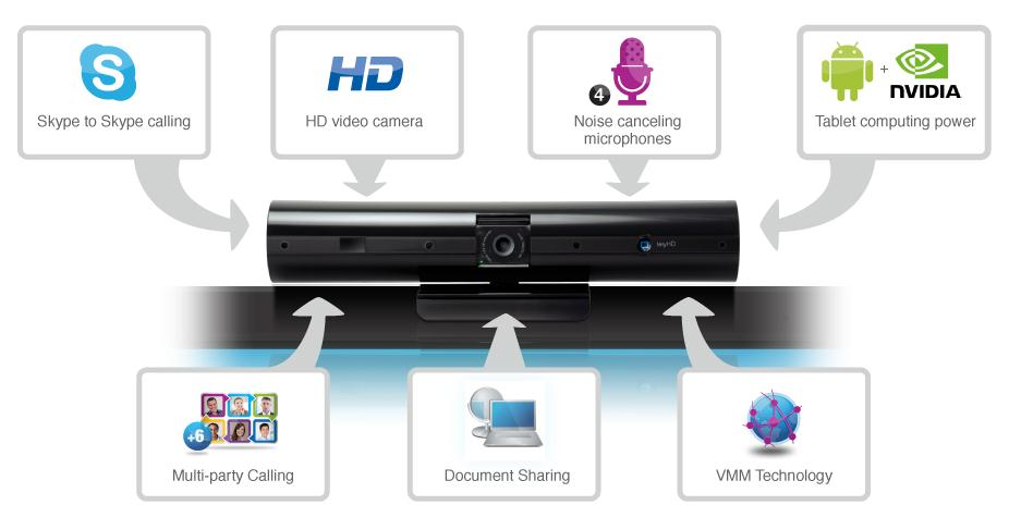 And for businesses who don t want to invest in their own video infrastructure, telyhd Pro comes with a one-year