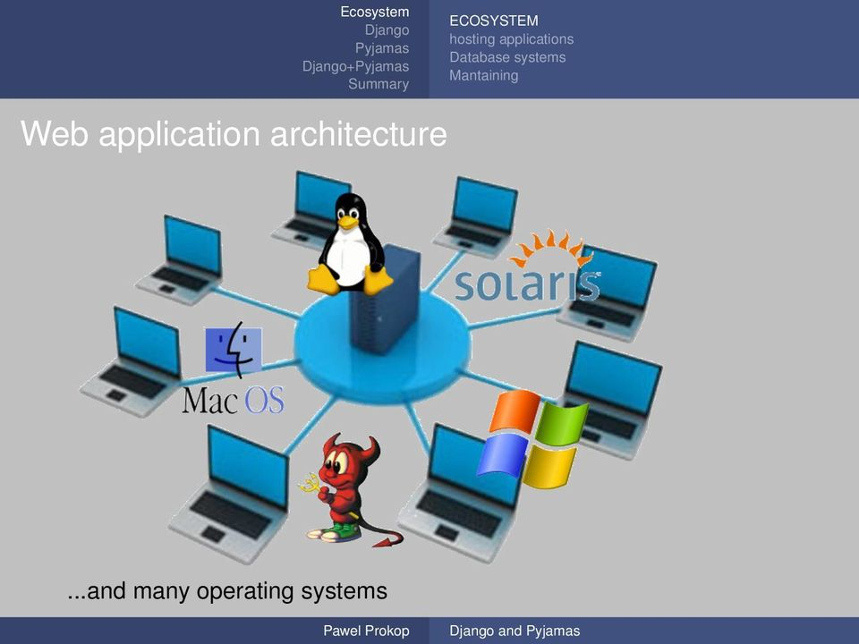 Mantaining Web application