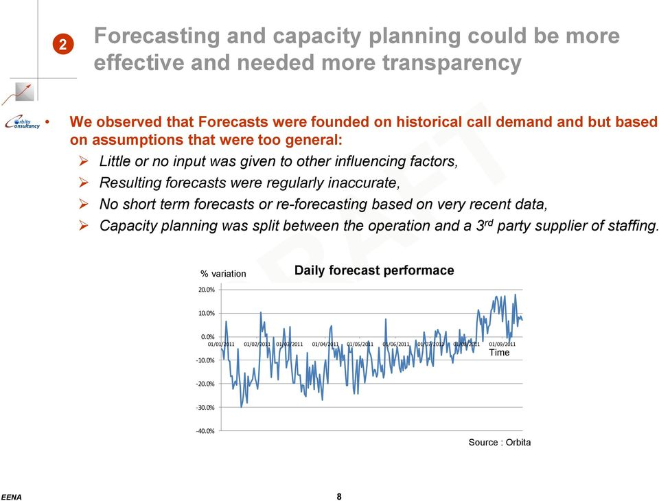 re-forecasting based on very recent data, Capacity planning was split between the operation and a 3 rd party supplier of staffing. 30.0% % variation 20.