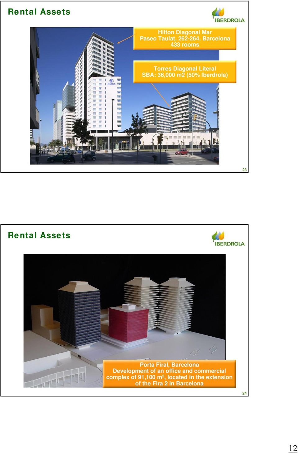 Iberdrola) 23 Rental Assets Porta Firal, Barcelona Development of an