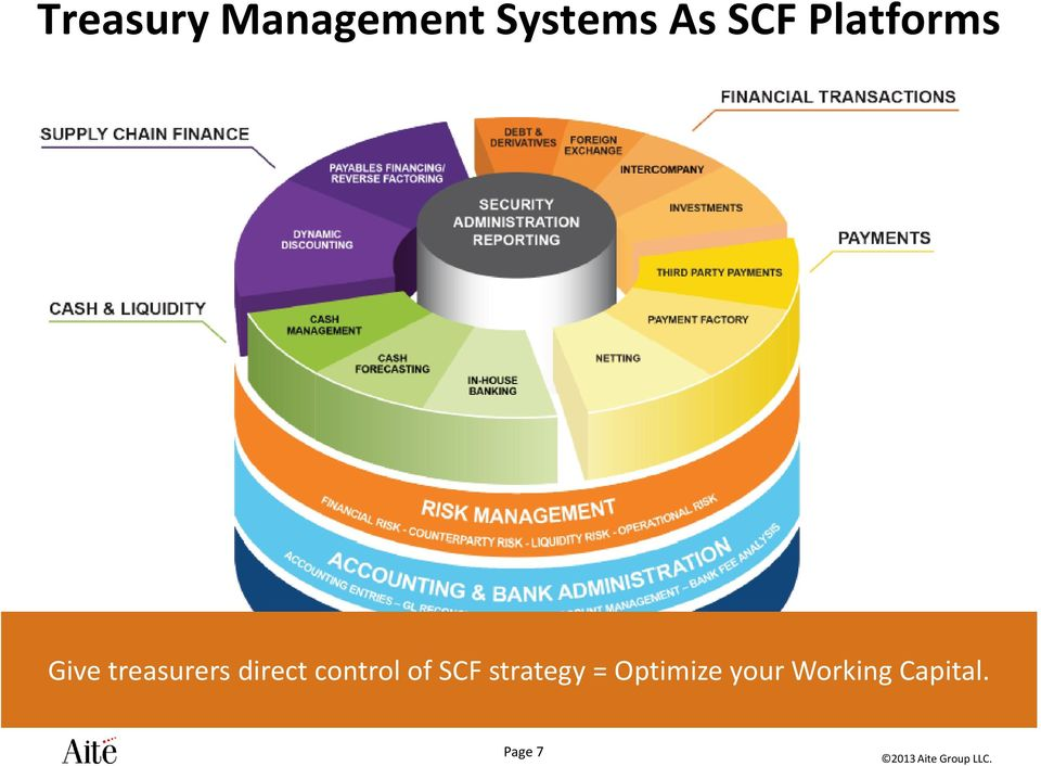 direct control of SCF strategy =