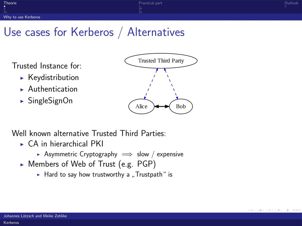 Trusted Third Parties: A in hierarchical PKI Asymmetric ryptography = slow /