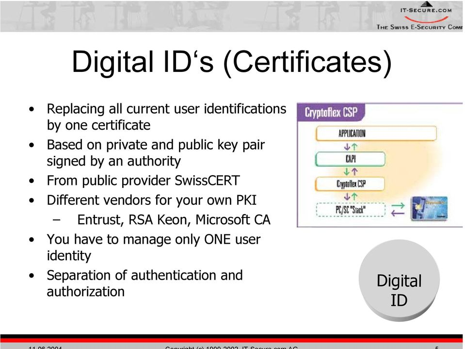 provider SwissCERT Different vendors for your own PKI Entrust, RSA Keon, Microsoft CA