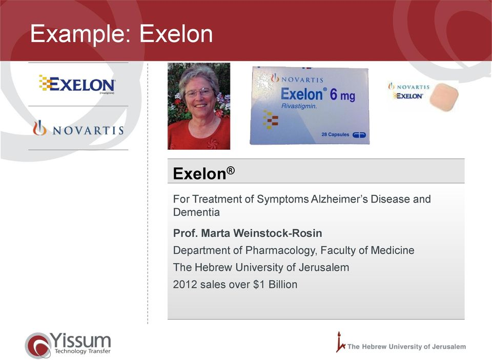 Marta Weinstock-Rosin Department of Pharmacology,
