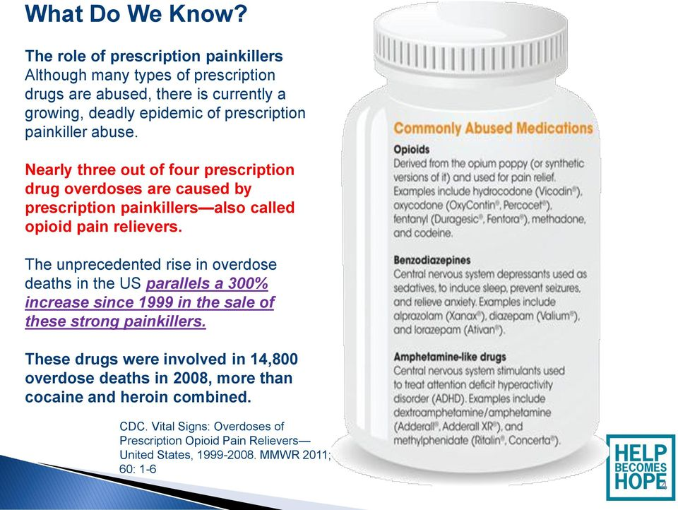 abuse. Nearly three out of four prescription drug overdoses are caused by prescription painkillers also called opioid pain relievers.