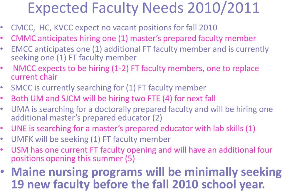 member Both UM and SJCM will be hiring two FTE (4) for next fall UMA is searching for a doctorally prepared faculty and will be hiring one additional master s prepared educator (2) UNE is searching