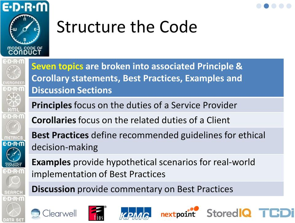 related duties of a Client Best Practices define recommended guidelines for ethical decision-making Examples