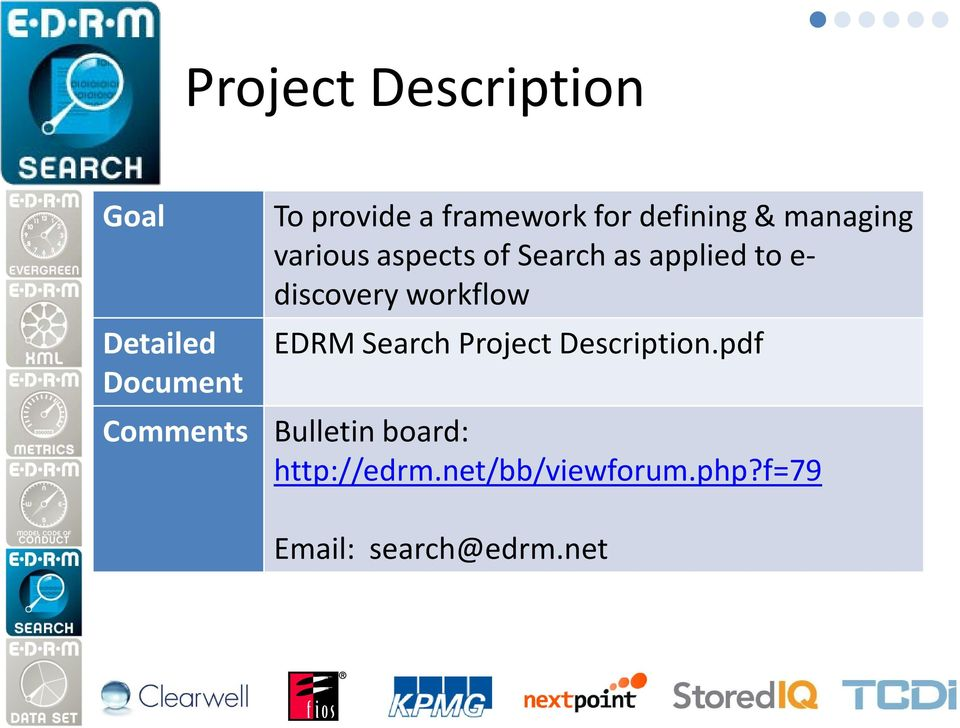 applied to e- discovery workflow EDRM Search Project Description.