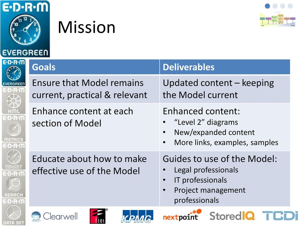 keeping the Model current Enhanced content: Level 2 diagrams New/expanded content More links,