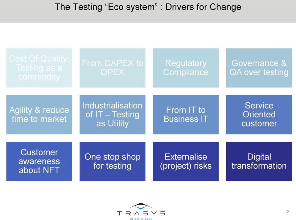 Industrialisation of IT Testing as Utility From IT to Business IT Service Oriented customer