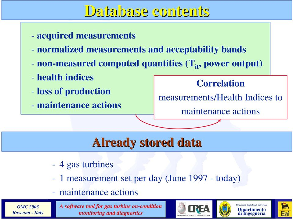 production measurements/health Indices to - maintenance actions maintenance actions Already