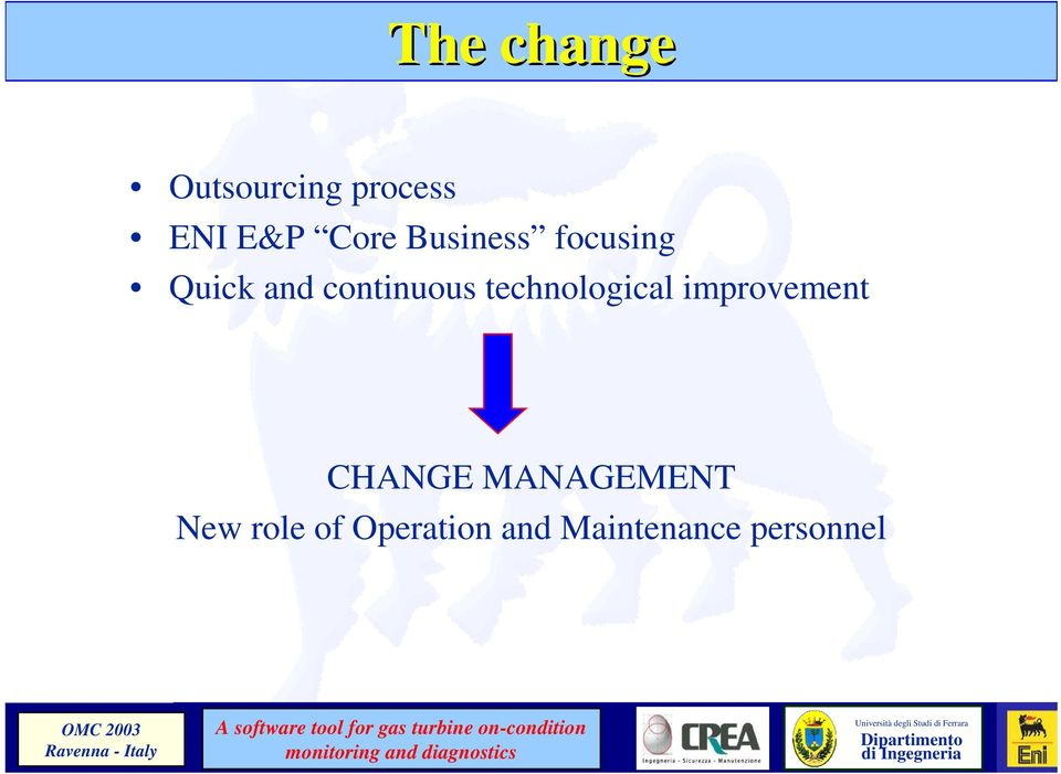 technological improvement CHANGE MANAGEMENT