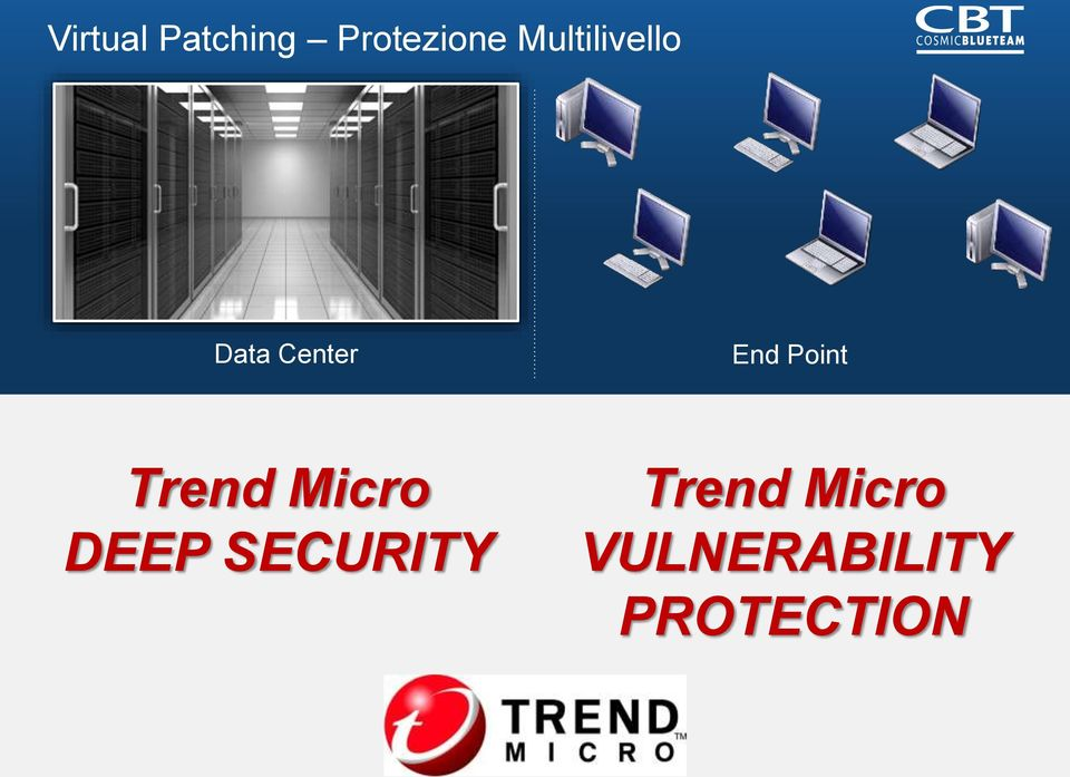Point Trend Micro DEEP SECURITY