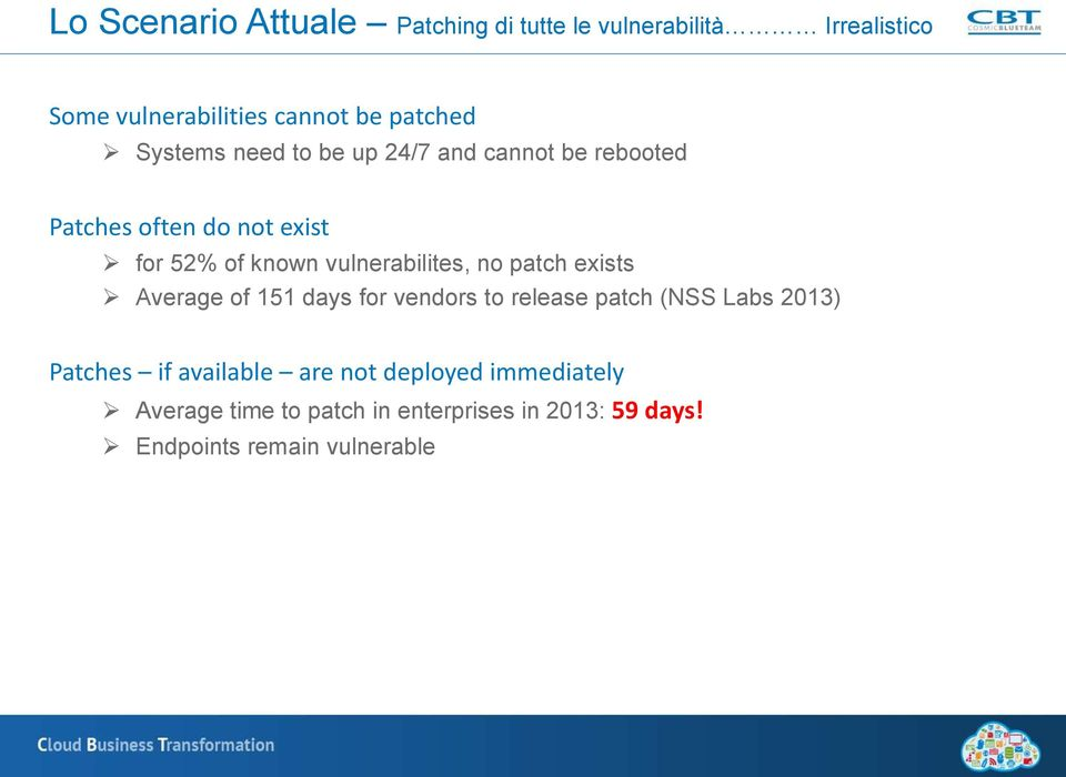 vulnerabilites, no patch exists Average of 151 days for vendors to release patch (NSS Labs 2013) Patches if