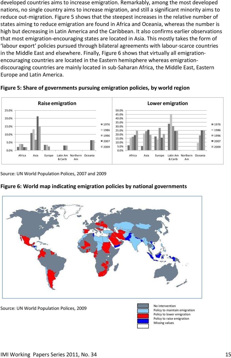 Figure 5 shows that the steepest increases in the relative number of states aiming to reduce emigration are found in Africa and Oceania, whereas the number is high but decreasing in Latin America and