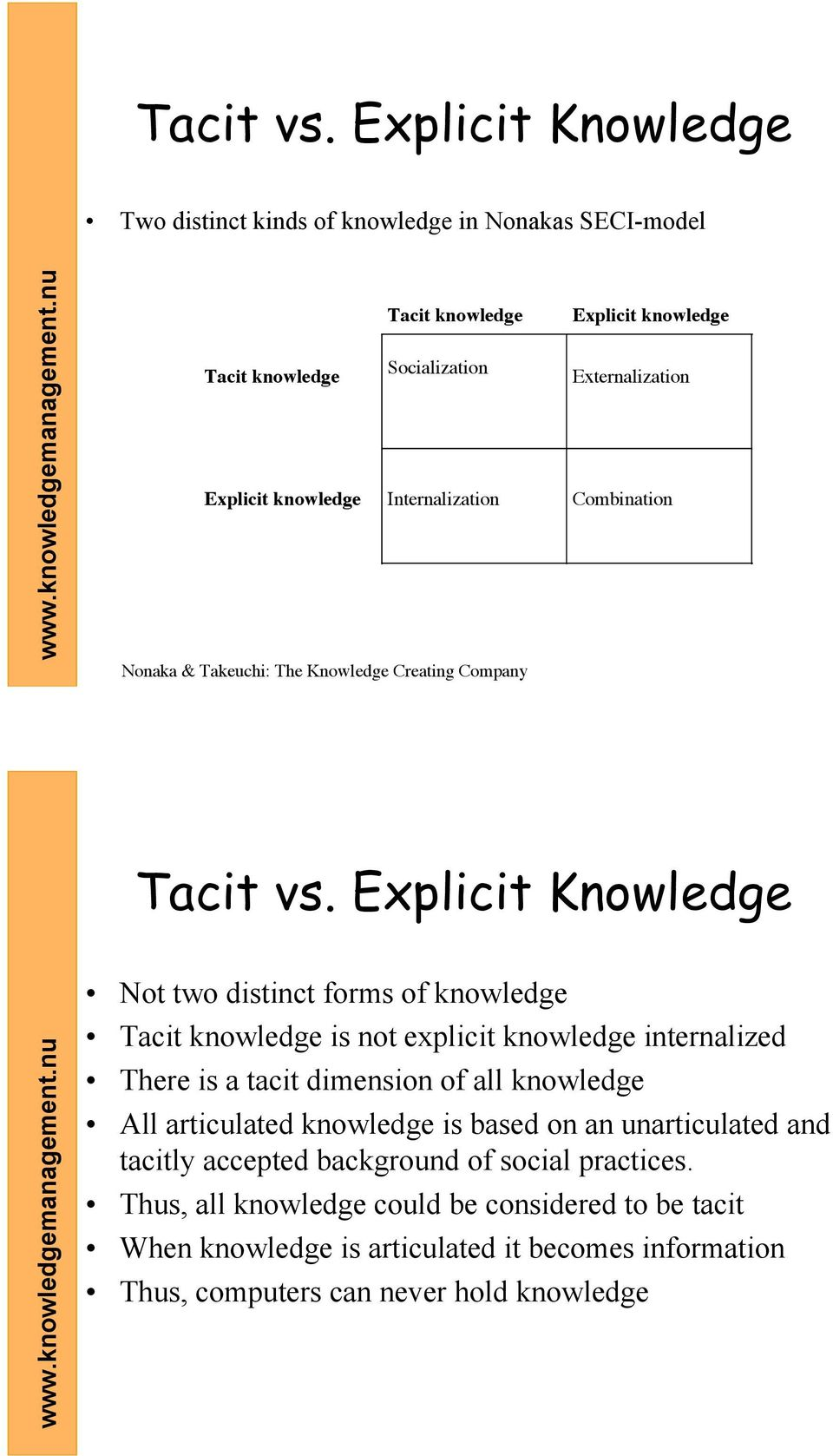knowledge Internalization Combination Nonaka & Takeuchi: The Knowledge Creating Company  Explicit Knowledge Not two distinct forms of knowledge Tacit knowledge is not
