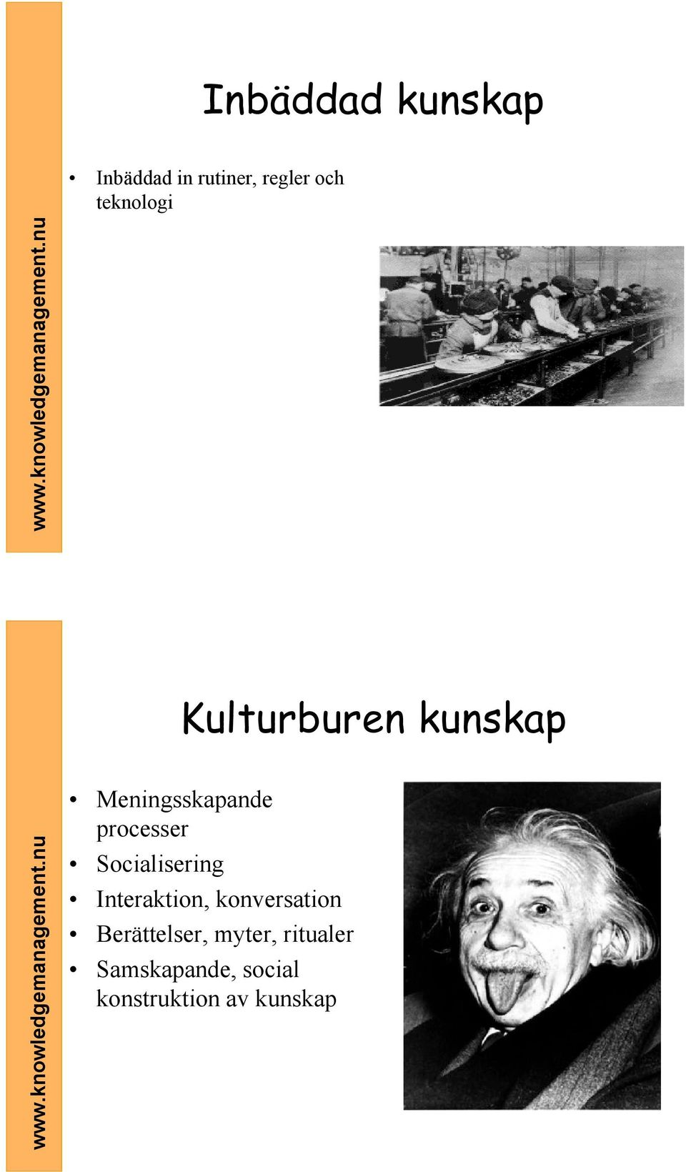 processer Socialisering Interaktion, konversation
