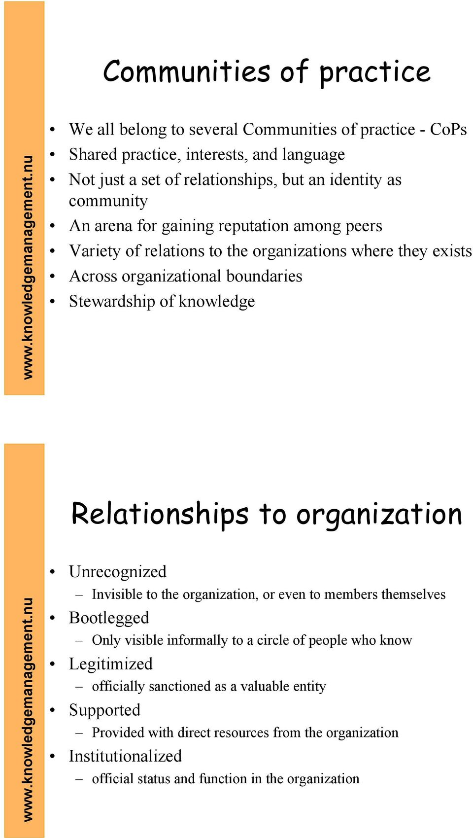 Relationships to organization Unrecognized Invisible to the organization, or even to members themselves Bootlegged Only visible informally to a circle of people who know