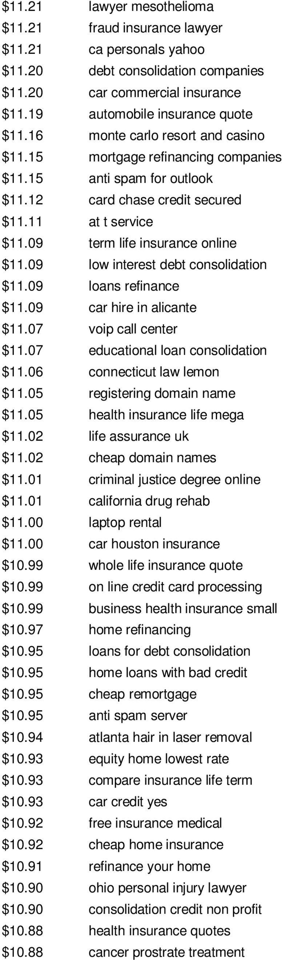 09 low interest debt consolidation $11.09 loans refinance $11.09 car hire in alicante $11.07 voip call center $11.07 educational loan consolidation $11.06 connecticut law lemon $11.