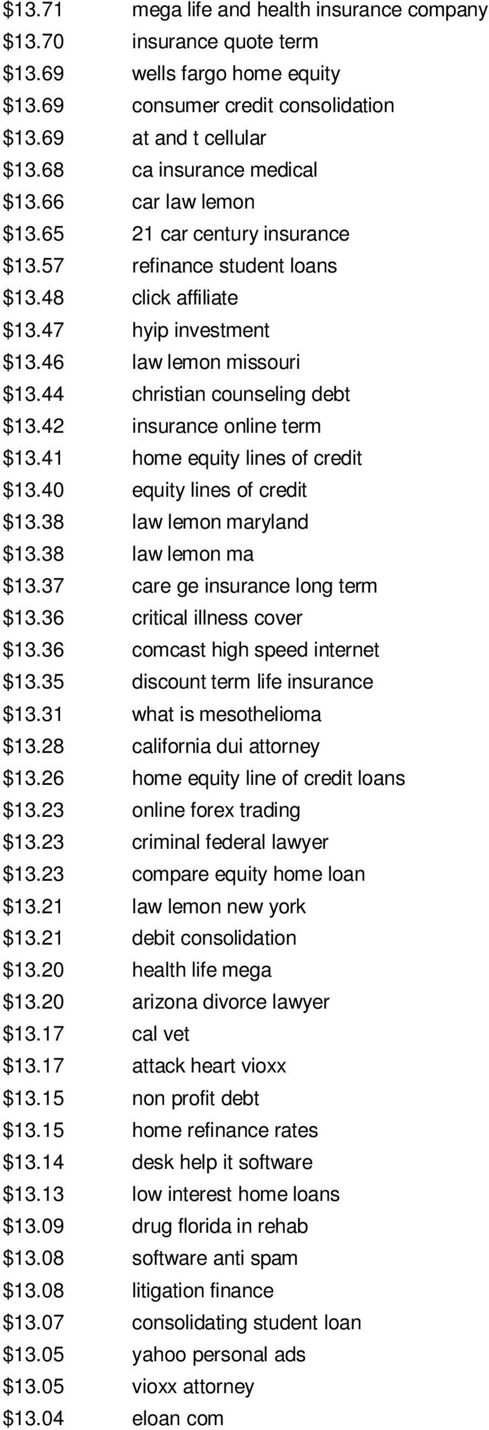 42 insurance online term $13.41 home equity lines of credit $13.40 equity lines of credit $13.38 law lemon maryland $13.38 law lemon ma $13.37 care ge insurance long term $13.