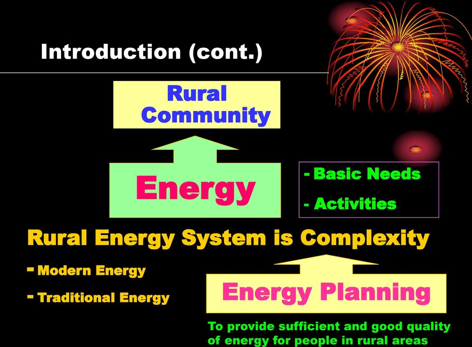 Energy System is Complexity - Modern Energy - Traditional