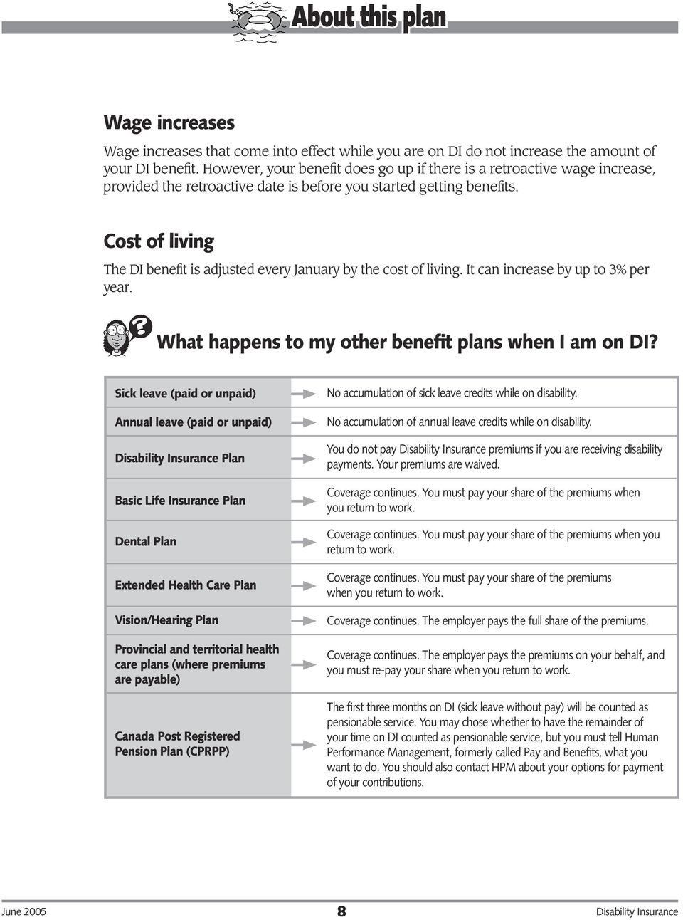Cost of living The DI benefit is adjusted every January by the cost of living. It can increase by up to 3% per year. What happens to my other benefit plans when I am on DI?
