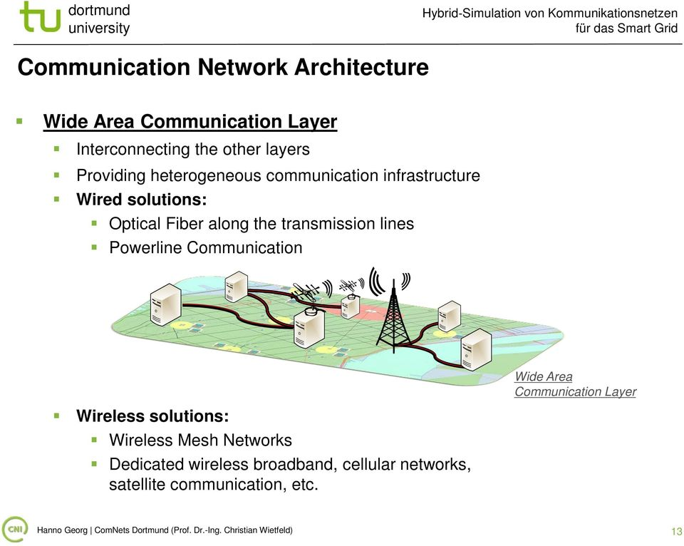 Powerline Communication Wide Area Communication Layer Wireless solutions: Wireless Mesh Networks Dedicated wireless
