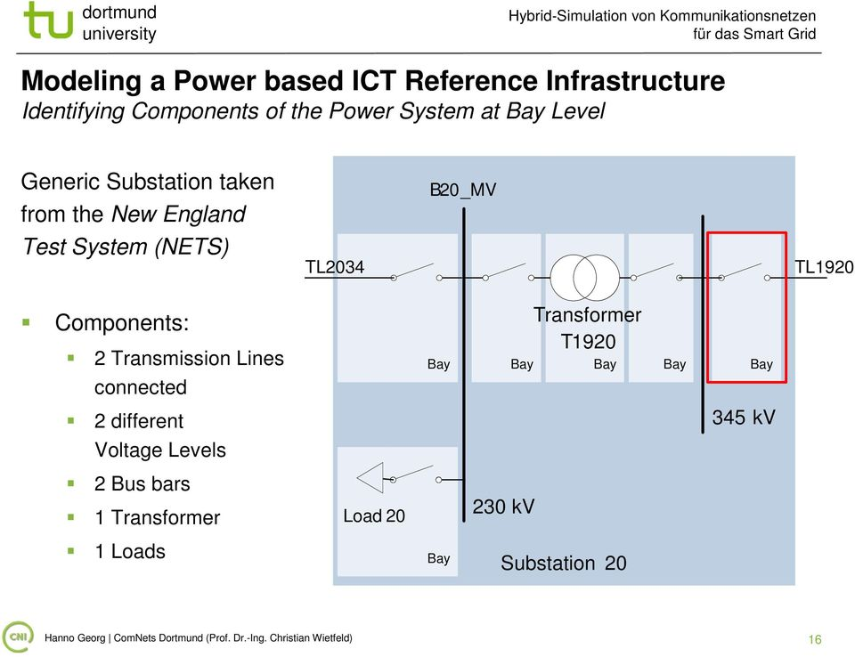 Transmission Lines connected 2 different Voltage Levels Bay Transformer T1920 Bay Bay Bay Bay 345 kv 2 Bus bars 1